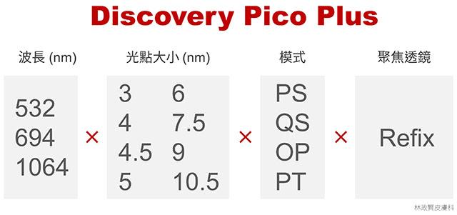 discovery pico plus,探索皮秒雷射旗艦版,升級版,refix,trifix,聚焦透鏡,黃金蜂巢,蜂巢皮秒